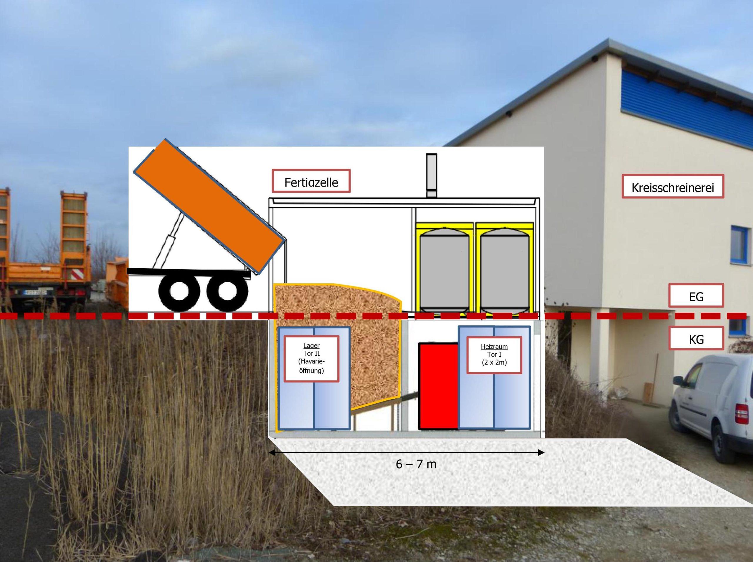 Biomasseheizwerk in Energiecontainer - Konzept